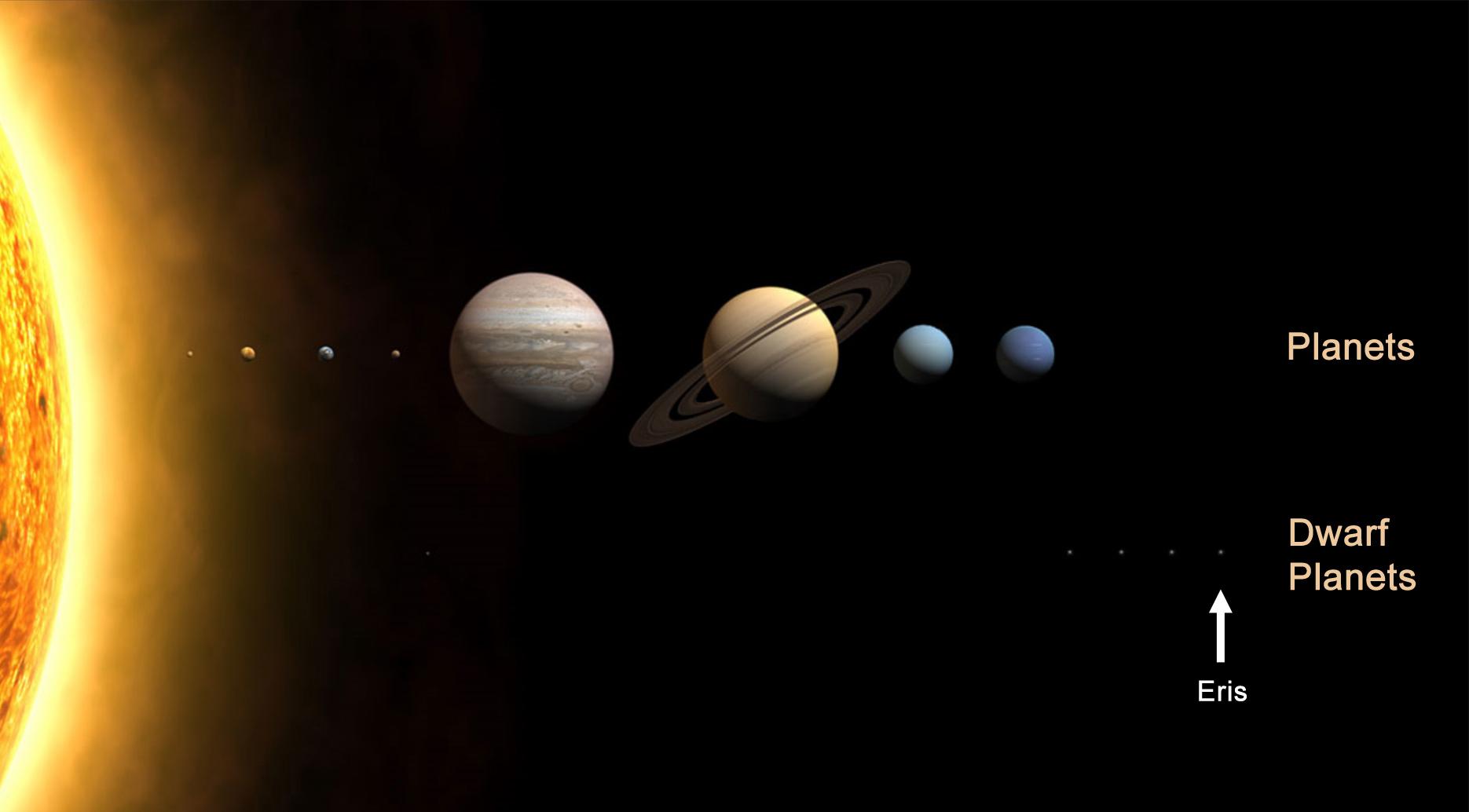 pluto location in solar system - photo #32