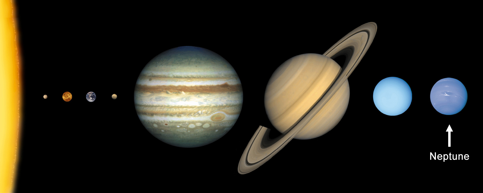 placement of planets - photo #32