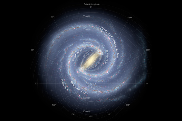 Artist's conception of the spiral structure of the Milky Way