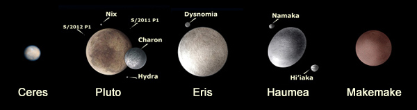 Dwarf Planets with Moons