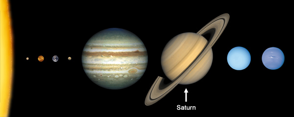 Position of Saturn in the Solar System