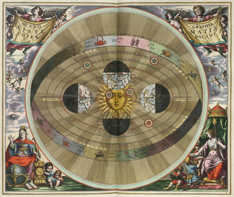 Scenography of the Copernican world system