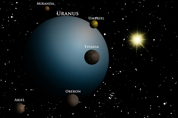 Uranus and its 5 satellites