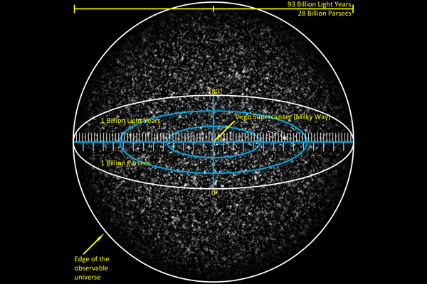 Visualization of the whole observable universe