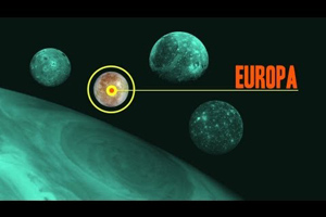 Four incredible things about Europa